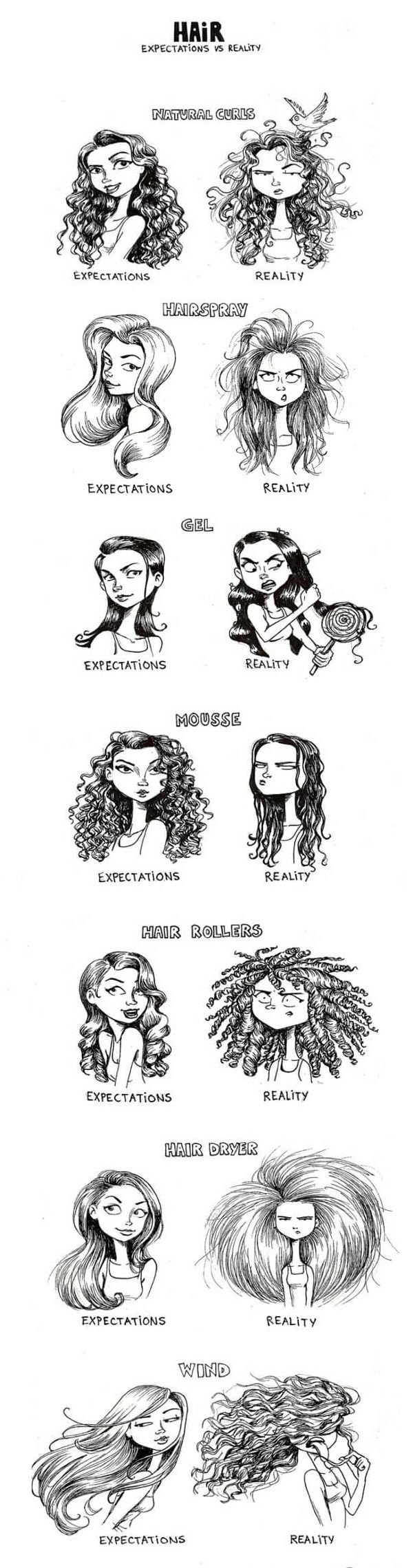 Womens Hair: Expectations Vs Reality - by C-Cassandra (http://c-cassandra.tumblr.com/about)