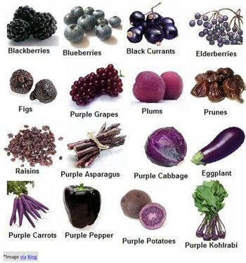 The blue and purple fruits vegetables like eggplant, asparagus, cabbage, carrots, etc. have lot many amount of Vitamin C, flavonoids, ellagic acid, lutein and quercetin. These vegetables help in fighting the inflammation, boost the immune system, improve digestion, reduce tumors growth and lowers down the activities of the cancer cells.