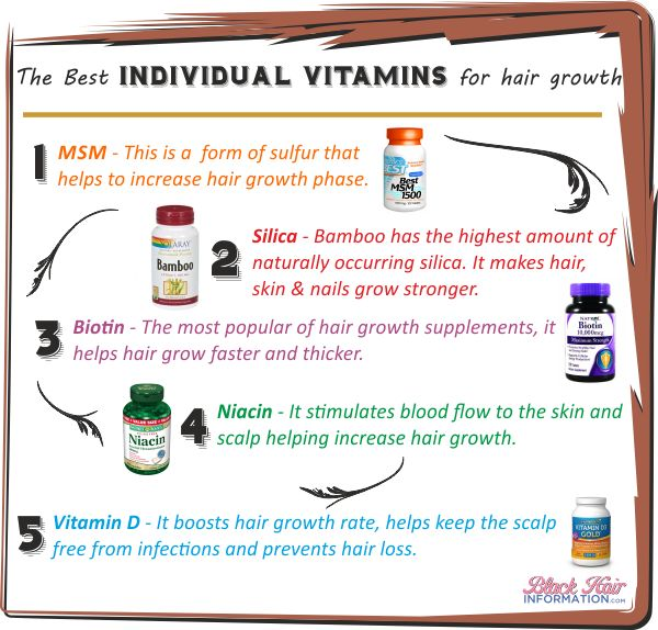 The Best Individual Vitamins For Hair Growth. http://www.blackhairinformation.com/bhi-newsletters/postcard-tips/the-best-individual-vitamins-for-hair-growth-bhi-postcard-tips/