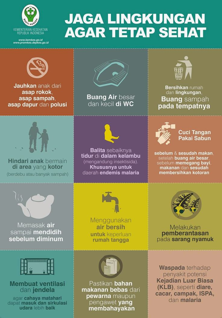68 best images about Infografis Kesehatan on Pinterest ...