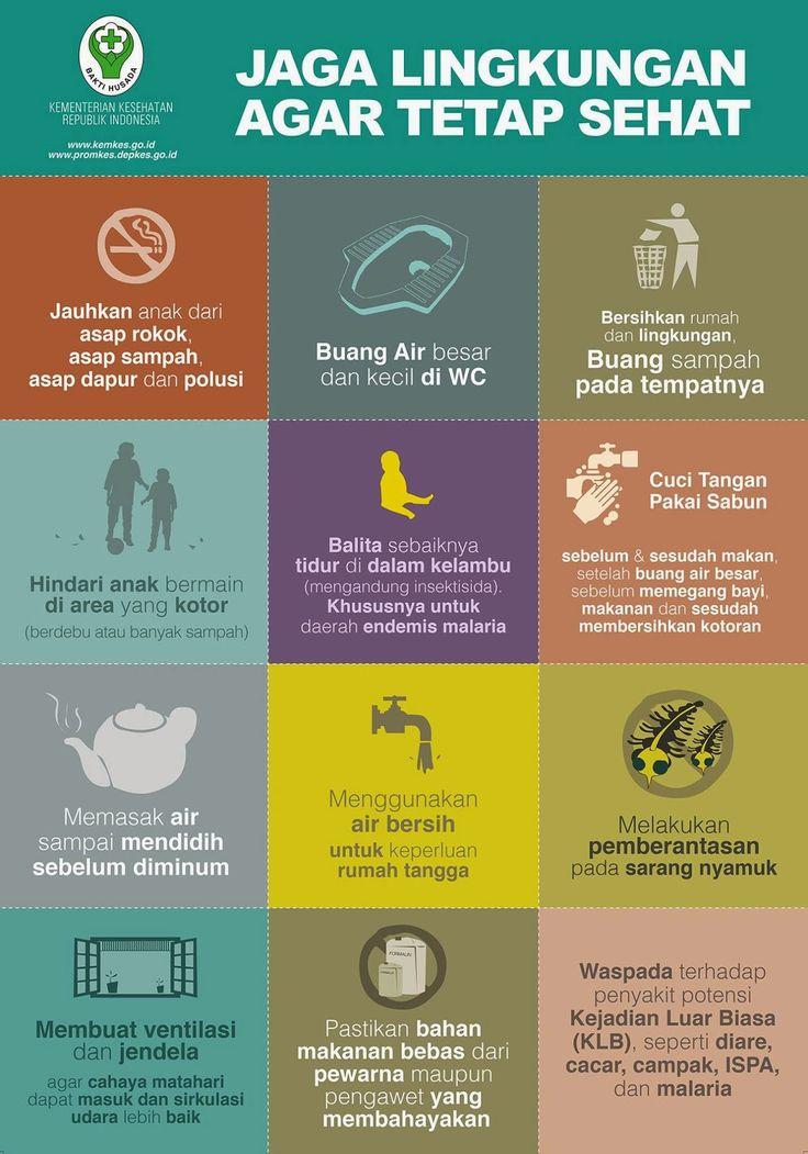Jaga Lingkungan Agar Tetap Sehat ~ Infografis Kesehatan