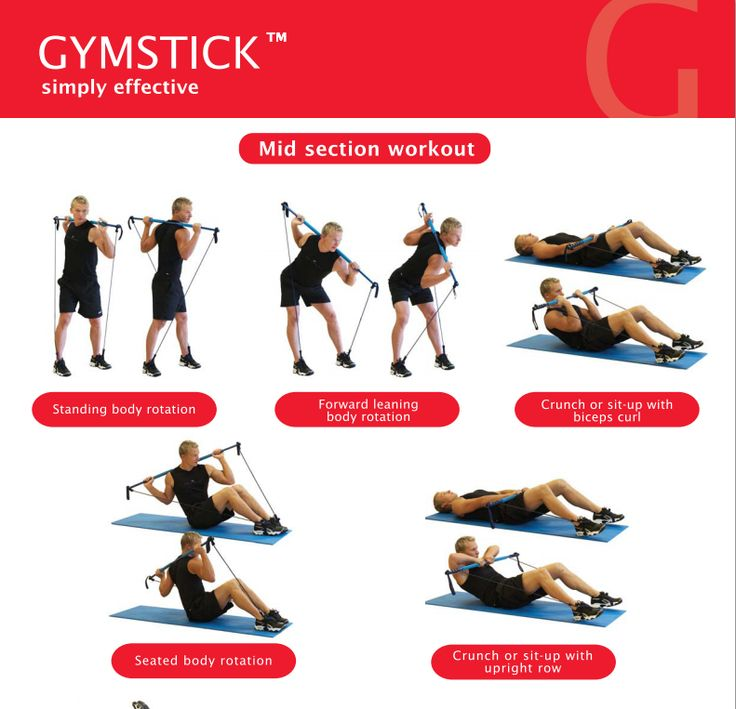 Exercise Bands Bar: GYMSTICK CORE WORKOUT Improve Core Stability With Our