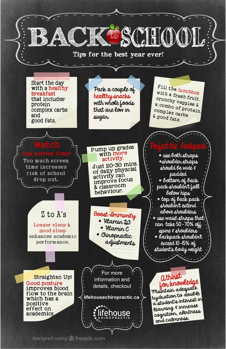 10 Back to School tips for the best year ever! Poster. Links to Back To School Handout