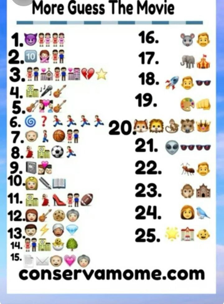 Pin By Victoria Lampugnani On Quiz Time In 2020 Guess The Movie Emoji Quiz Guess The Emoji Answers