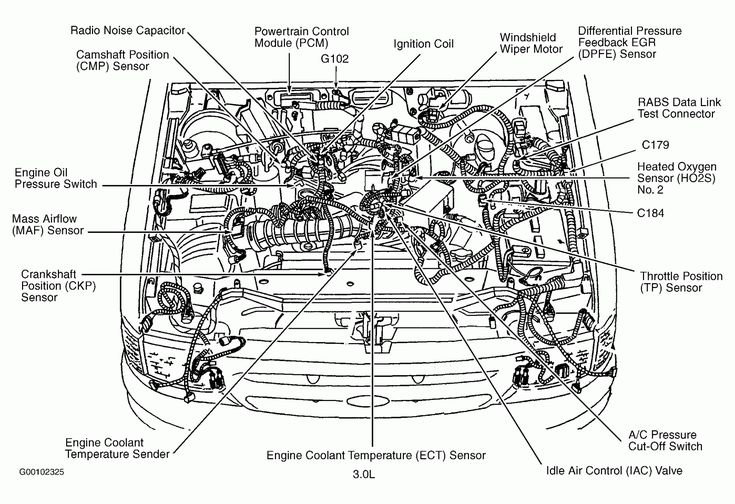 engine wiring diagram for 8 ford ranger black in 2020 | ford ranger, ford  ranger sport, diagram  pinterest
