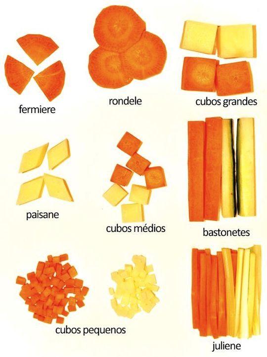 tipos de corte de legumes