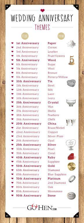 wedding anniversary gift list by year aDEwi6RwG