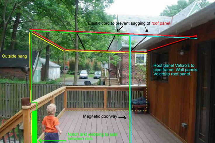 Mosquito Netting Curtains For A Diy Screen Patio But With