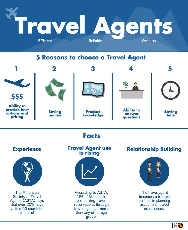 42 best Why Work with a Travel Specialist? images on Pinterest - travel survey template