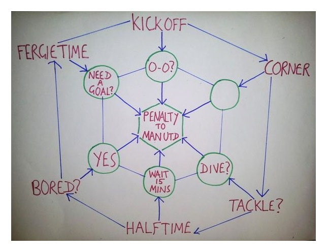 New FA Refereeing Mandate