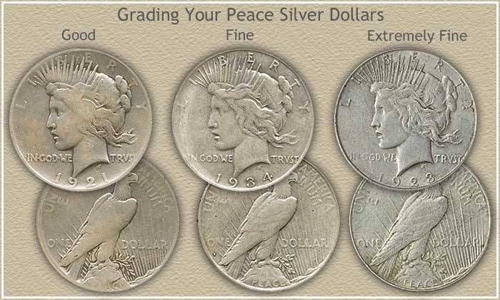 Peace Dollar Grading. This represents thy thnk the sale of art at asking price to pay cash 4home is sterling. Remaining $ 2b used 4 CBP. Thank you.