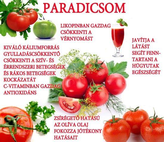 Paradicsom | Socialhealth