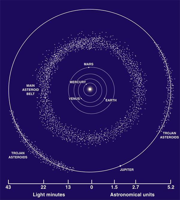 future asteroid mining