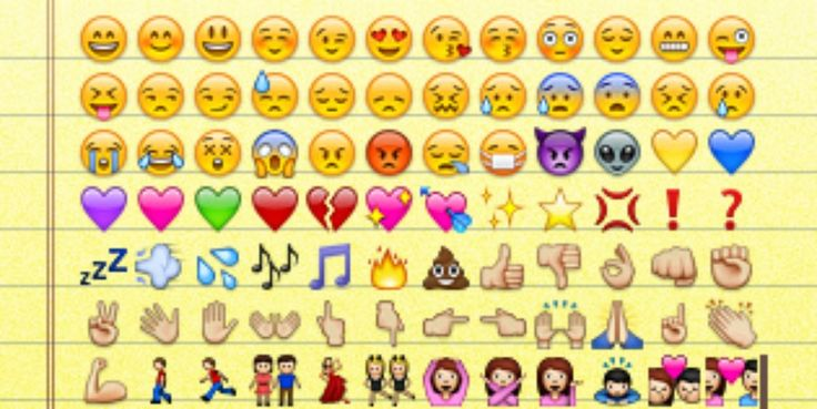 I had my recently used emoji analyzed, and the results