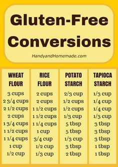 MOM Tip: Gluten-Free Conversions #247moms