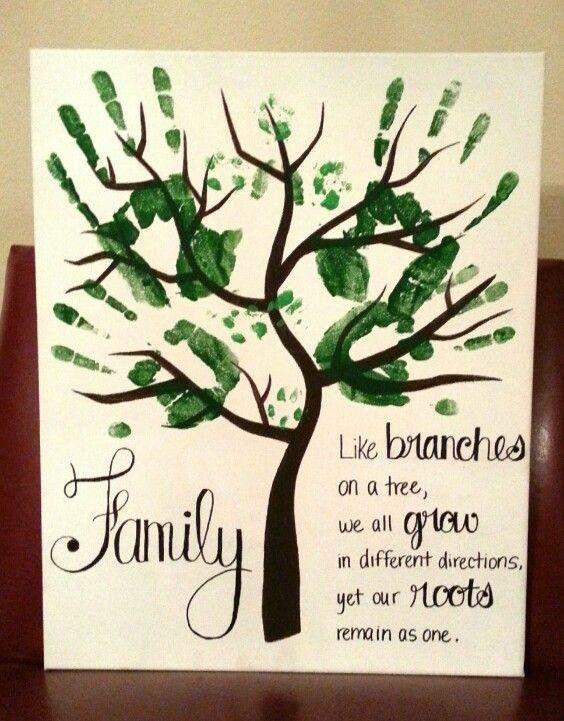 Family tree of handprints.