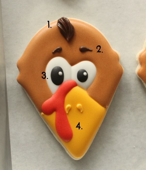 Turkey Cookies from @SweetSugarBelle {Callye Alvarado} ~ complete pictorial of how to make these cute cookies and a million others! Go see! #thanksgiving #cookies #turkey #gobblegobble