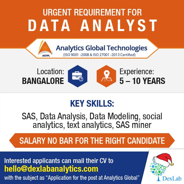 """Interested applicants can mail their CV to http://www.dexlabanalytics.com/contact with the subject as """"Application for the post at Analytics Global"""""""