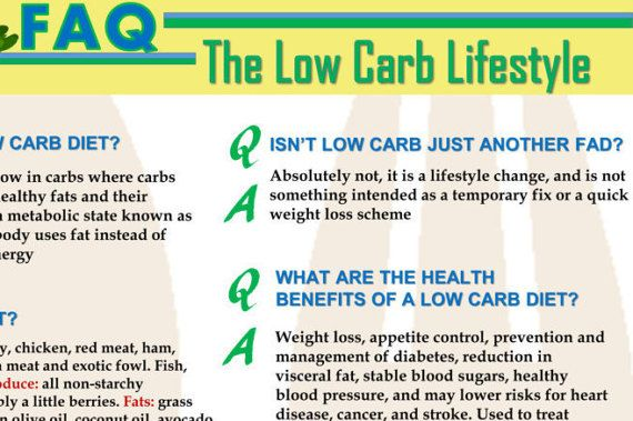 """Diet and Nutrition Infographic """"Low Carb Lifestyle FAQs""""    -----------------------------------------------------------------------------    Discover answers to the most commonly asked questions about living the low carb lifestyle in this handy, full-colour infographic.    Downloadable PDF supplied.    ----------------------------------------------------------------------------- 