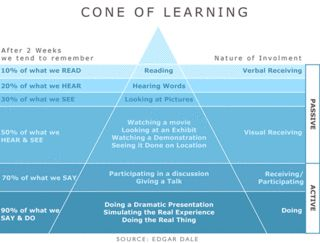 Coneoflearning_1