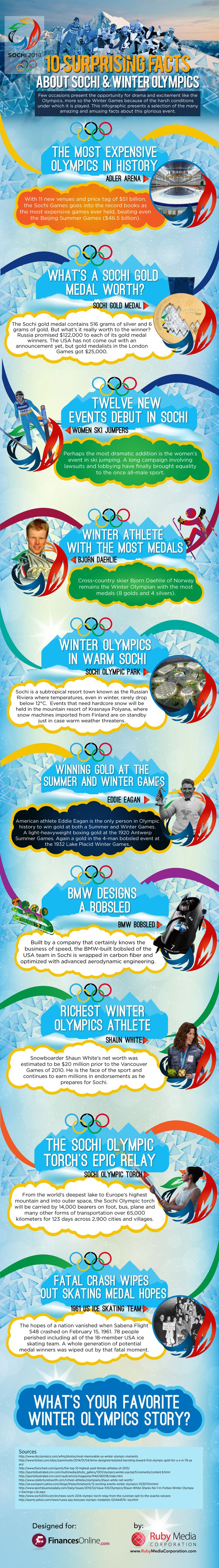 Use this trend to your advantage ;-) 2014 Sochi Winter Olympics: 10 amazing facts in one #infographic