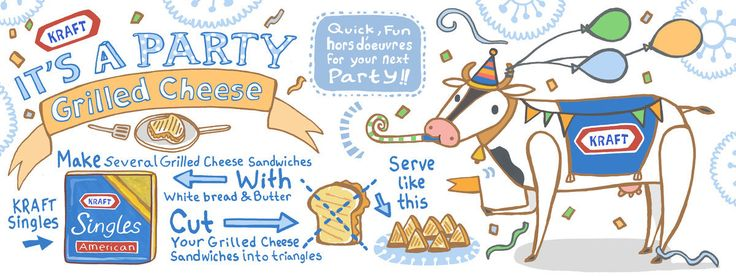 Grilled cheese party - Illustrated Recipe