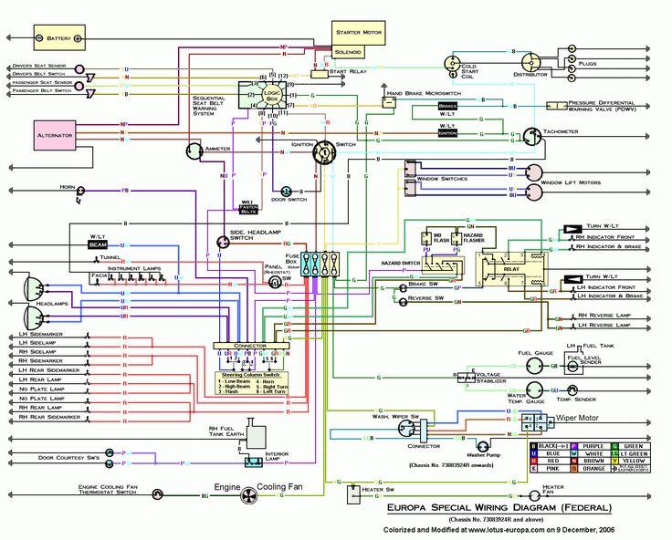 New Laguna Guitar Wiring Diagram  Diagram  Diagramsample