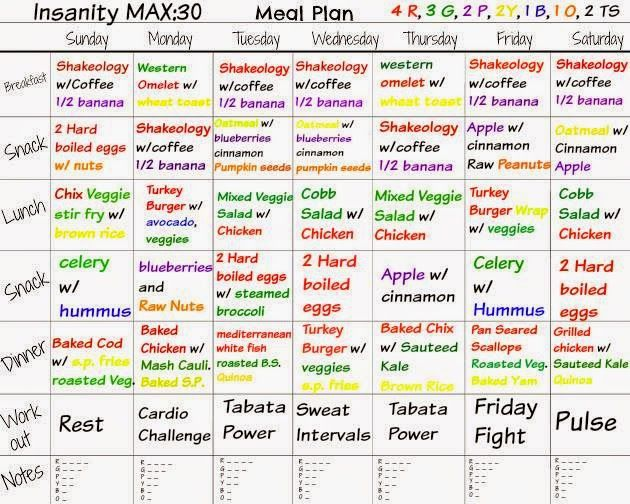 16 really simple effective ways insanity meal plan shopping list