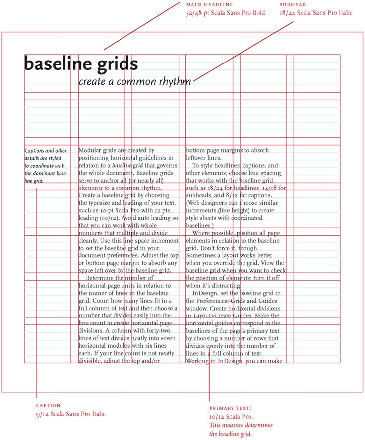 Editorial Design 101 | Thinking with Type | #Grids