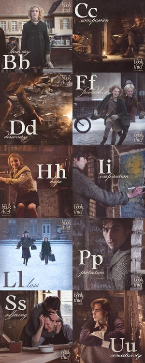 The Book Thief Alphabet