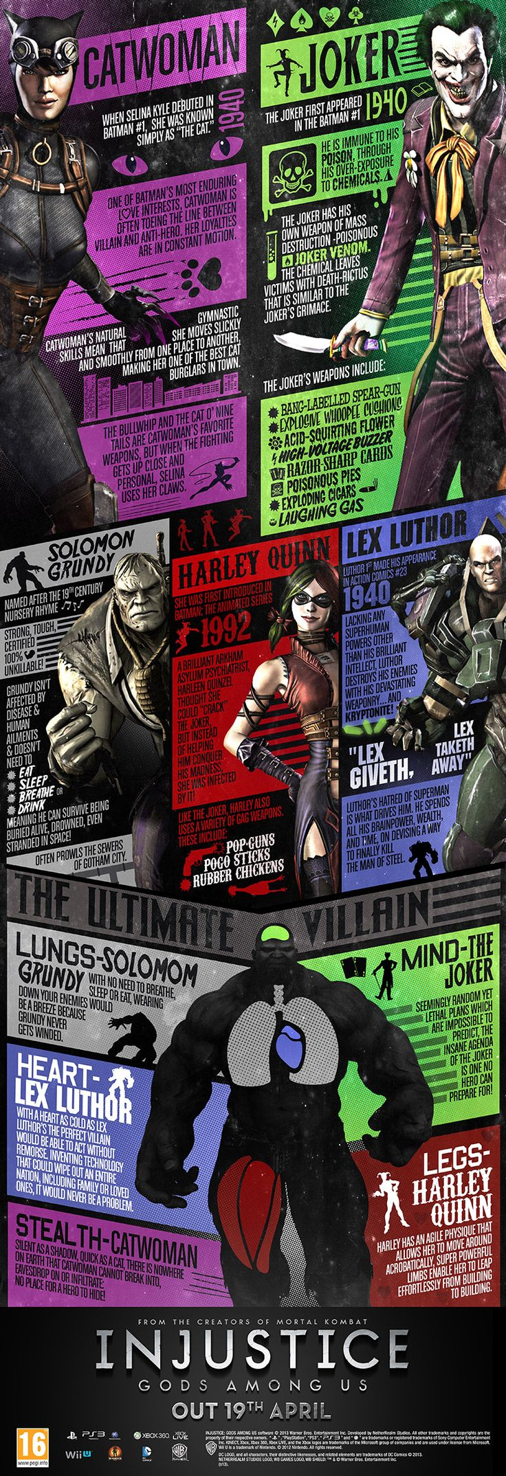 To celebrate the release of Injustice: Gods Among Us on April 17th, Warner Bros Interactive Entertainment has commissioned these cool infographics for both newcomers to DC Comics and die-hard fans alike.