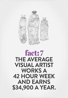 ART FACTS  Creation  -  Visual Arts