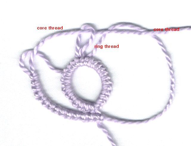 Onion Rings- Ball thread join - Tatting