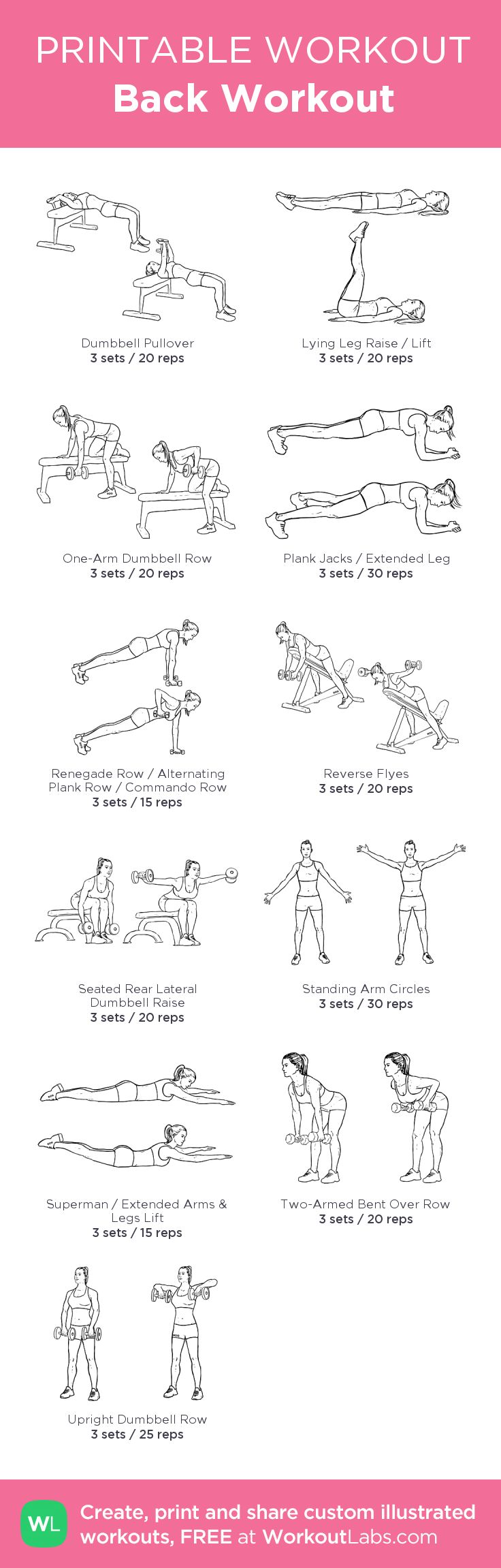 Back Workout:my visual workout created at WorkoutLabs.com • Click through to customize and download as a FREE PDF! #customworkout