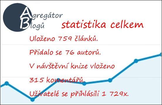 Agregátor Blogů, blogeři, blogerky, blogy, čtení, recenze - Propagace portálu
