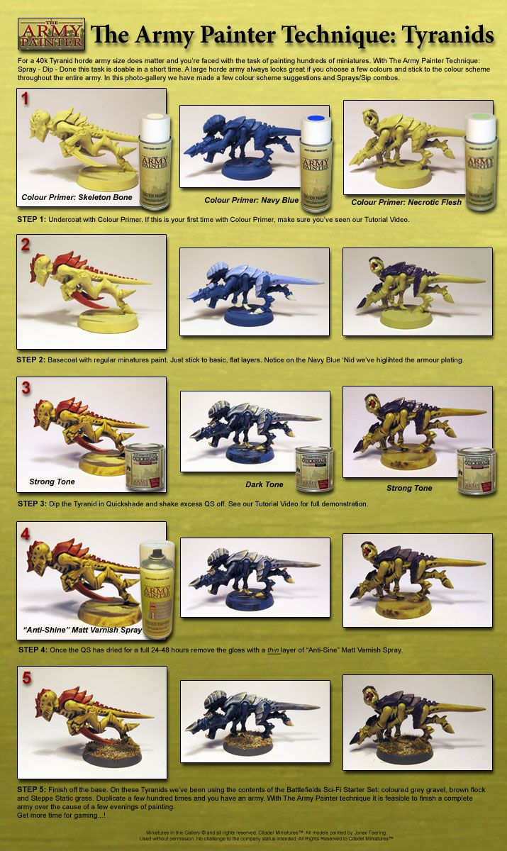 Painting miniatures color master primer - The Army Painter Tyranid Colour Schemes
