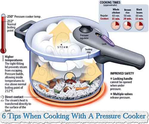 6 Tips When Cooking With A Pressure Cooker  6 Tips When Cooking With A Pressure Cooker Pressure-cooking with a modern pressure cooker is fast!  Pressure cookers save you time by cooking foods TWO to