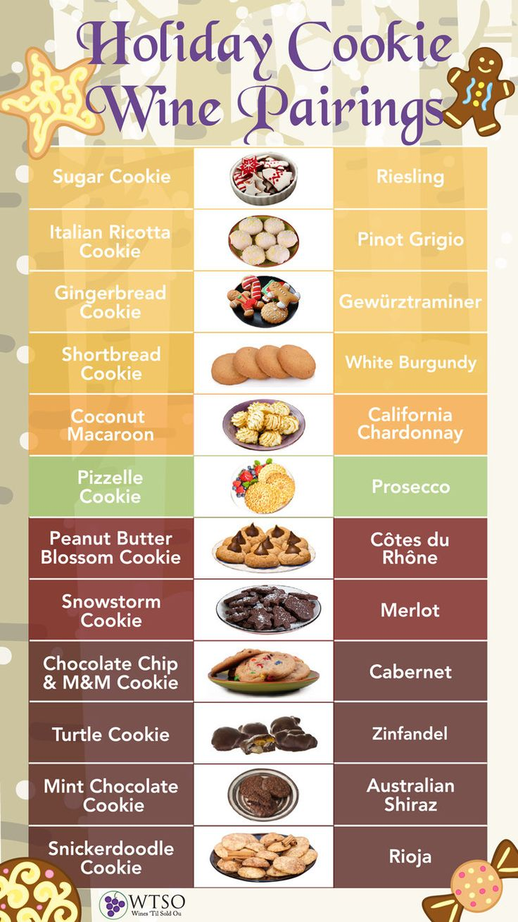 Holiday Cookie & Wine Pairings — WTSO: From the Vine