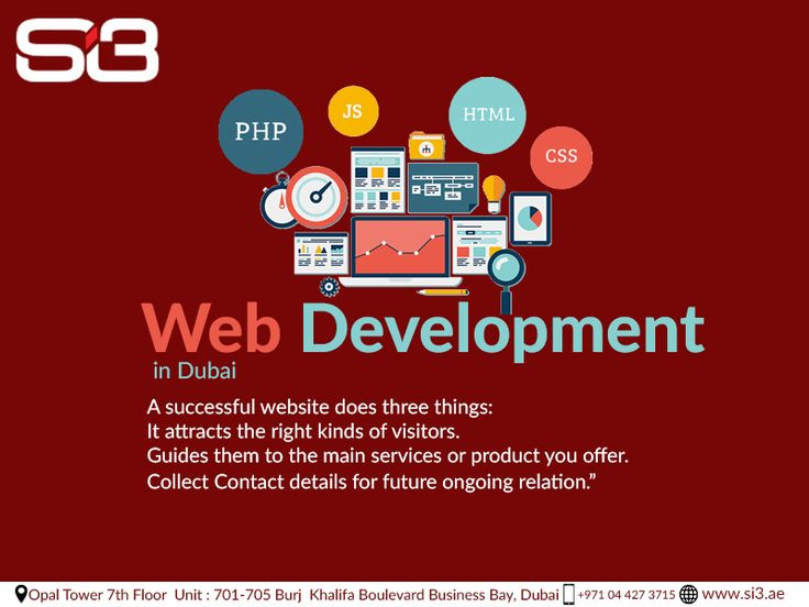 Custom Website Design And Development Company