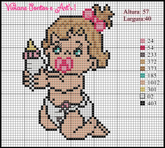 Viviane Pontos e Art's: Gráficos de bebes com mamadeira