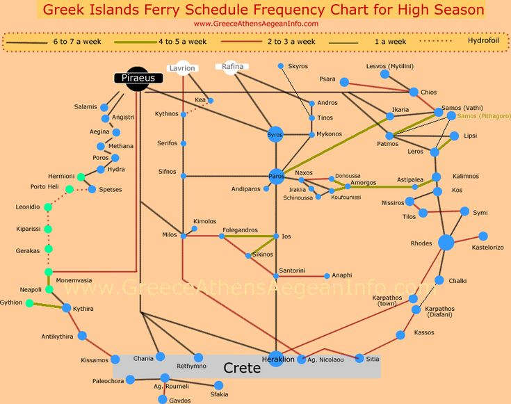 greek islands map routes