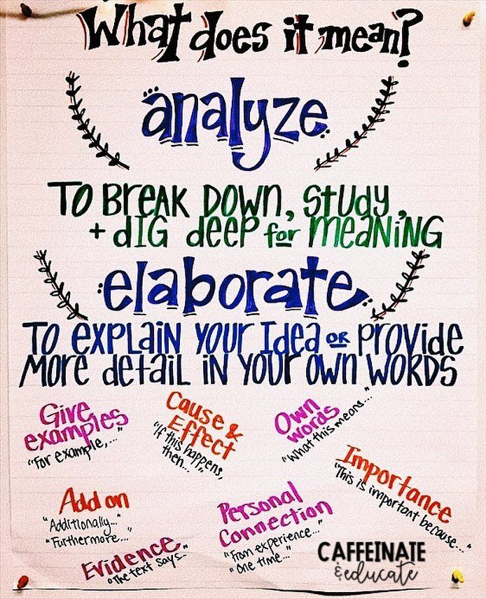 Analyze Or Elaborate Anchor Chart Analyzing Text Anchor