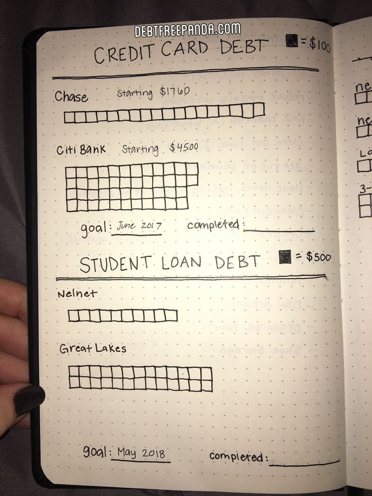 Dave Ramsey Debt Snowball. I made an updated Bullet Journal spread! 2 more credit cards!!!!Student loan tracker. Debt tracker