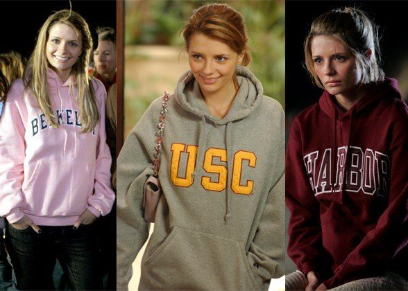 10 Reasons Why The O.C.'s Marissa Cooper Was TV's Most Stylish Character Ever