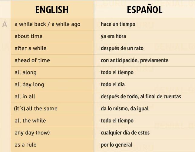 100 frases populares en ingles