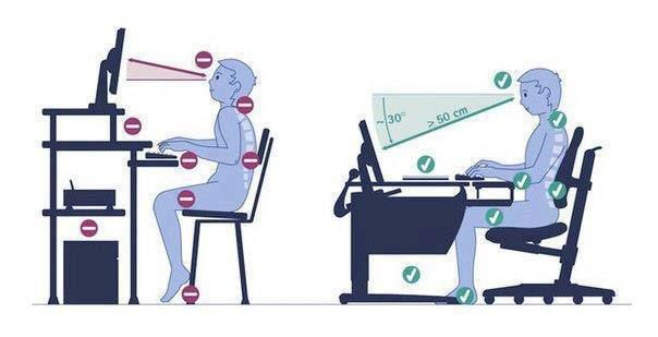 The correct way to sit at your desk!