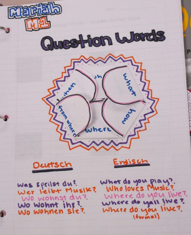German 1 (A1) Question Word foldable (outside)