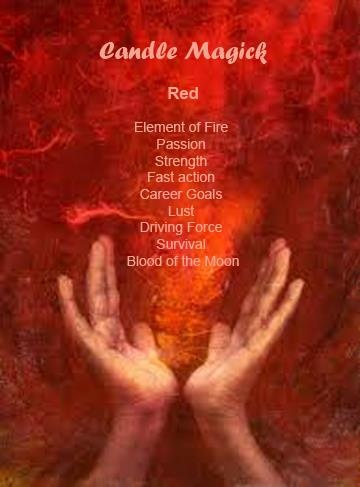 ∆ Candle Magick...Red Candle Magick