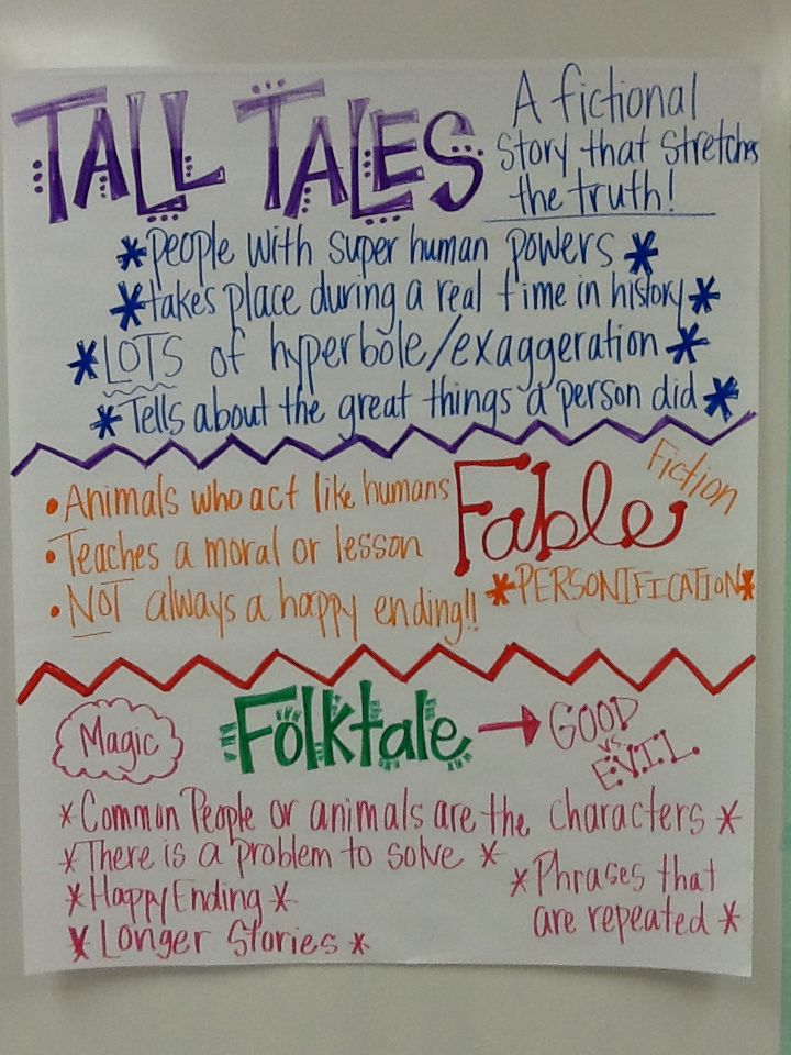 Tall tales, fables, and folktales