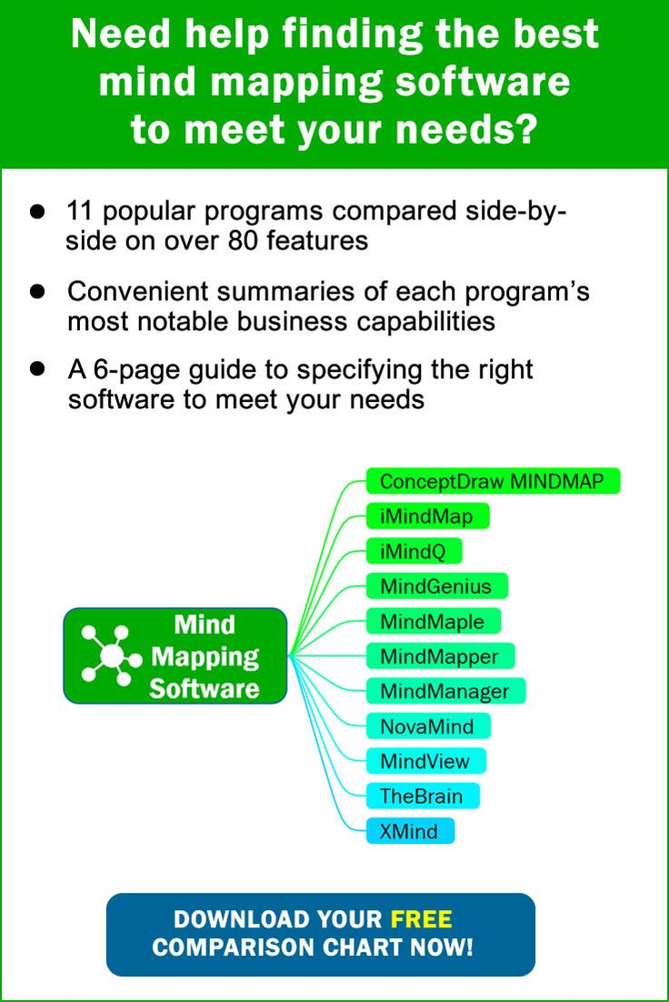 New Chart Compares Top 11 Mind Mapping Software Programs